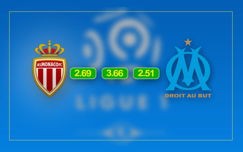 Les bookmakers sous-estiment ils l'AS Monaco ?